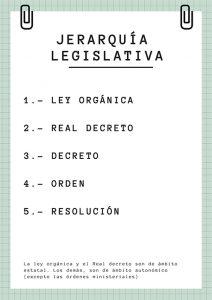 jerarquía legislativa